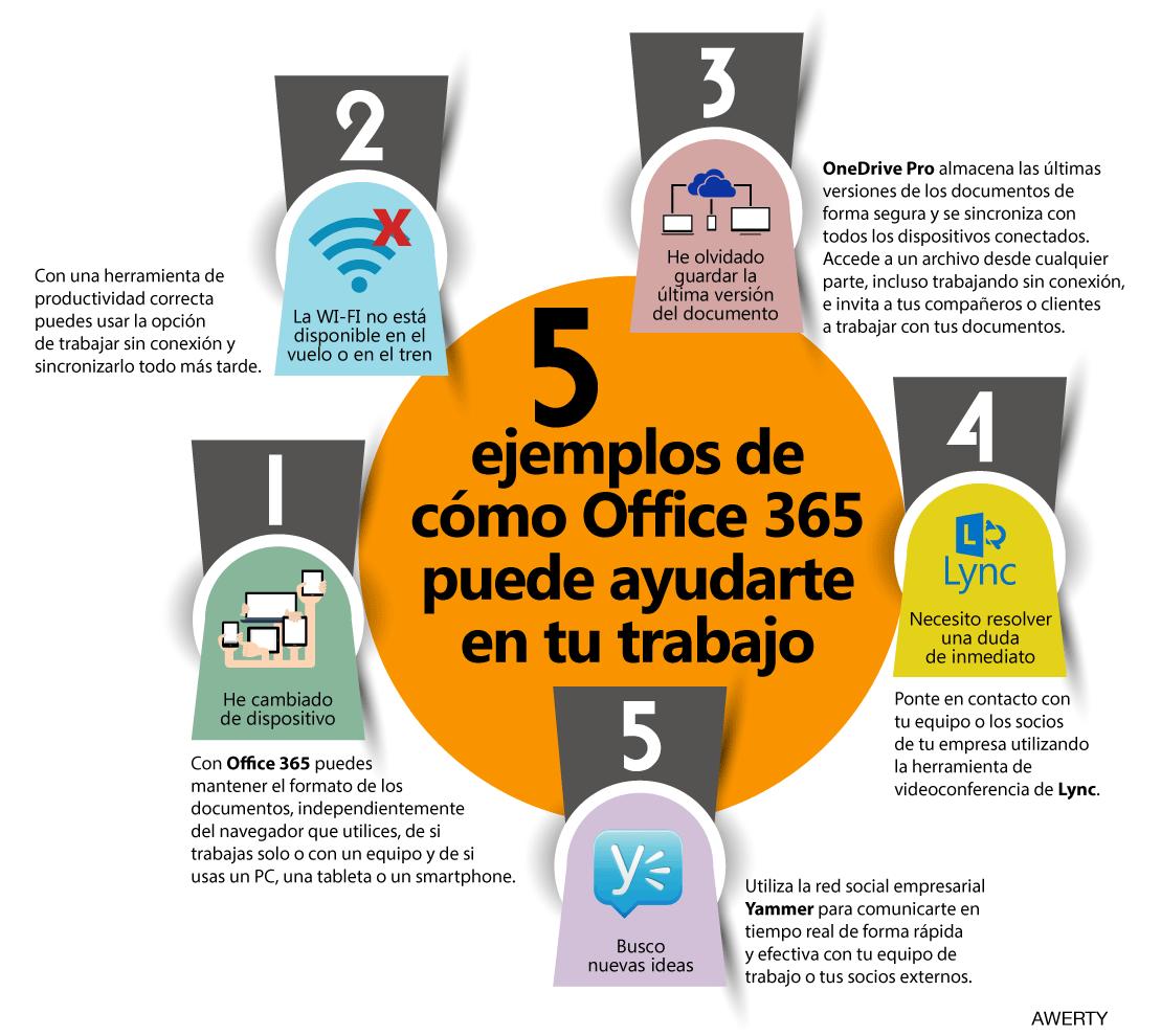 Cómo Office 365 puede ayudar en tu empresa