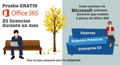 Prueba Office 365. AWERTY Servicios Informáticos S.L.