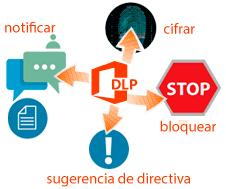 DLP en Office 365 blinda la información de tu empresa