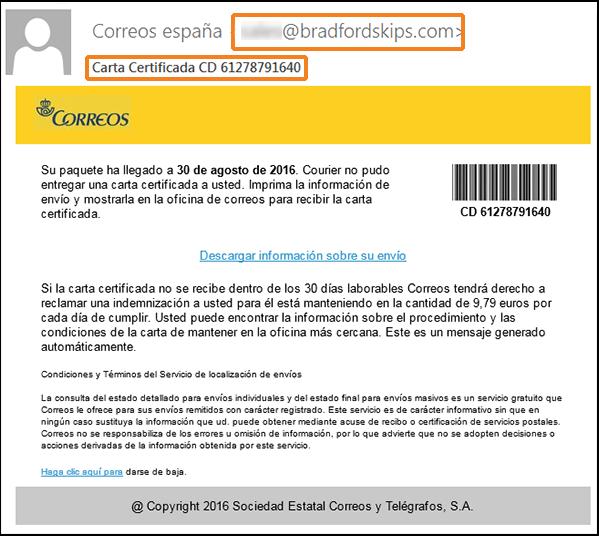 Phishing suplantando a Correos