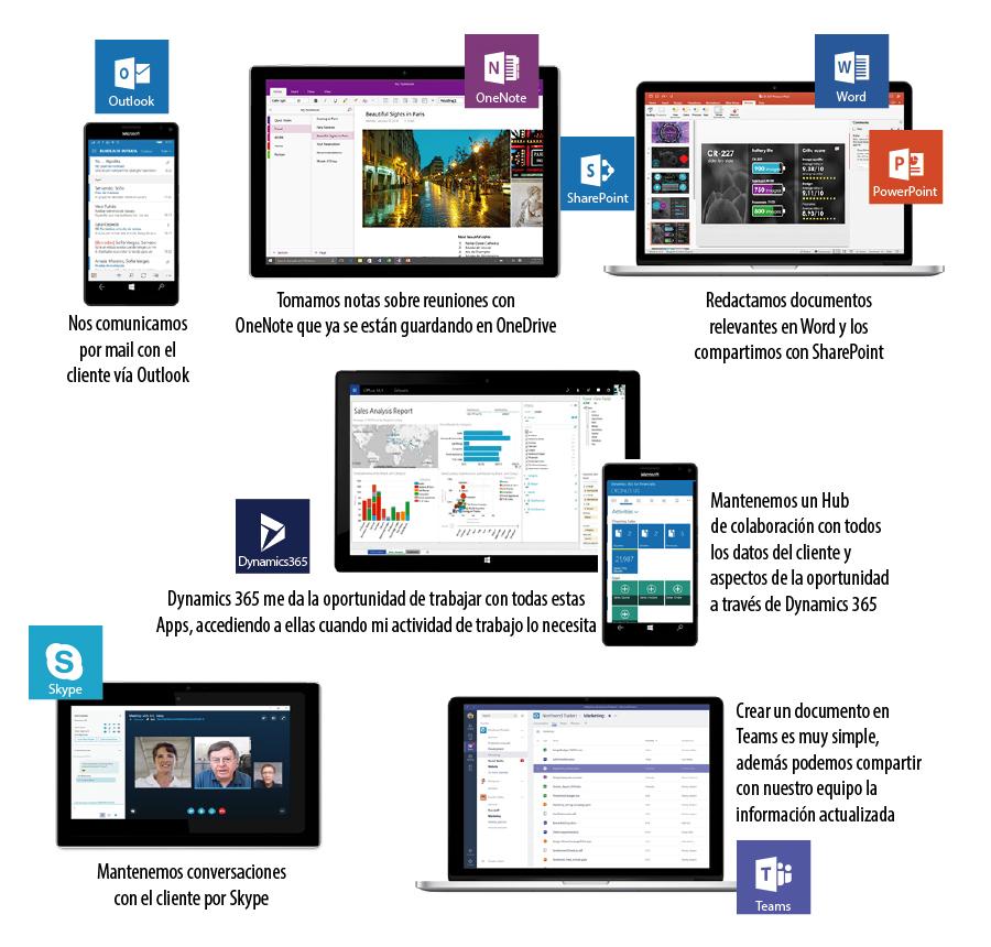 Oportunidades-de-Microsoft-Dynamics-365